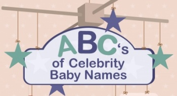 ABC guide to Weird, Wonderful and Unusual Celebrity Baby Names